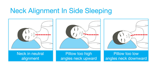 side sleep position